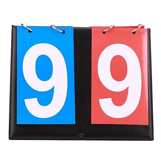 LNIMIKIY Marcador Profesional Multi Deportes 2 dígitos Manual ...