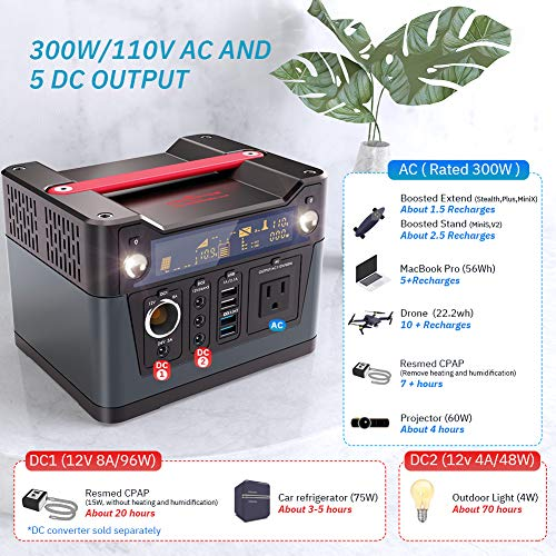 ROCKPALS 300W Portable Generator Lithium Portable Power Station, 280Wh CPAP Backup Battery Pack UPS Power Supply 110V AC Outlet, QC3.0 USB, 12V/24V DC, LED Flashlight for Camping, Home, Emergency