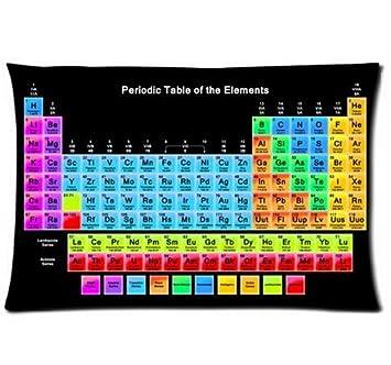 Amazon.com: Nueva llegada de la tabla periódica de elementos ...