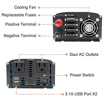 Cantonape 1500W/3000W(Surge) Car Power Inverter 12V to 110V AC with LCD Display Dual AC Outlets and Dual 3.1A USB Car Adapter, Replaceable Fuses for Car Home Truck (1500W-Black): Car Electronics