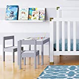 Kids Tables Review and Comparison