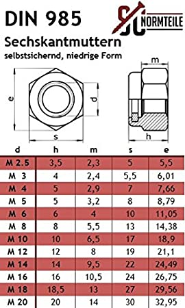 50 St/ück - DIN 934 // ISO 4032 SC-Normteile Sechskantmuttern Standard Ausf/ührung - M4 - Edelstahl A2 V2A - SC934