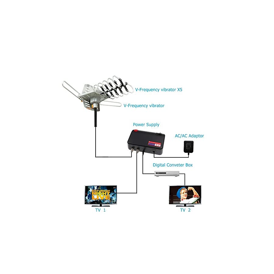 Vansky Outdoor 150 Mile Motorized 360 Degree Rotation OTA Amplified HD TV Antenna for 2 TVs Support UHF/VHF/1080P Channels Wireless Remote Control 32.8' Coax Cable (VS OTX01)