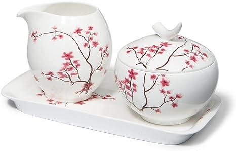 TeaLogic Cherry Blossom Dessert-Teller Cherry Blossom