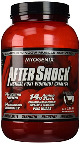 Myogenix Aftershock Shockolate Milk Protein Powder, 2.64 Pound Review