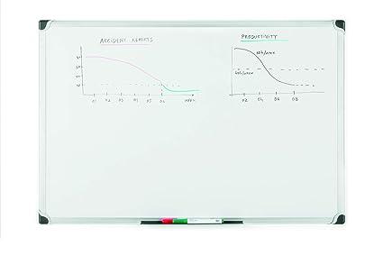 Bi-Office Maya W - Pizarra blanca magnética con marco de aluminio, 90 x 60 cm