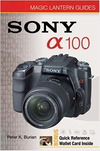 SONY DSLR-A100 DRIVER