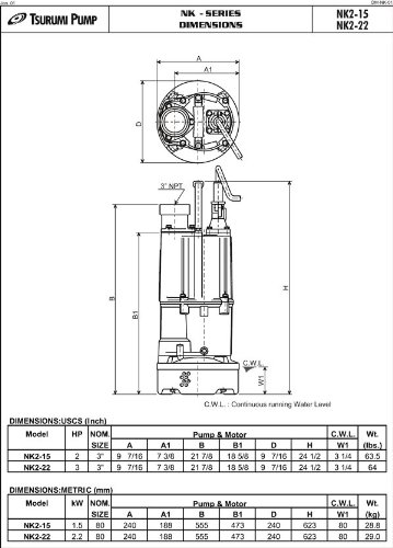 Tsurumi NK2-15; Heavy Duty Submersible dewatering Pump, 2hp, 115-220V, 3