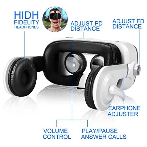2feb8610ba3 Canbor Virtual Reality Headset