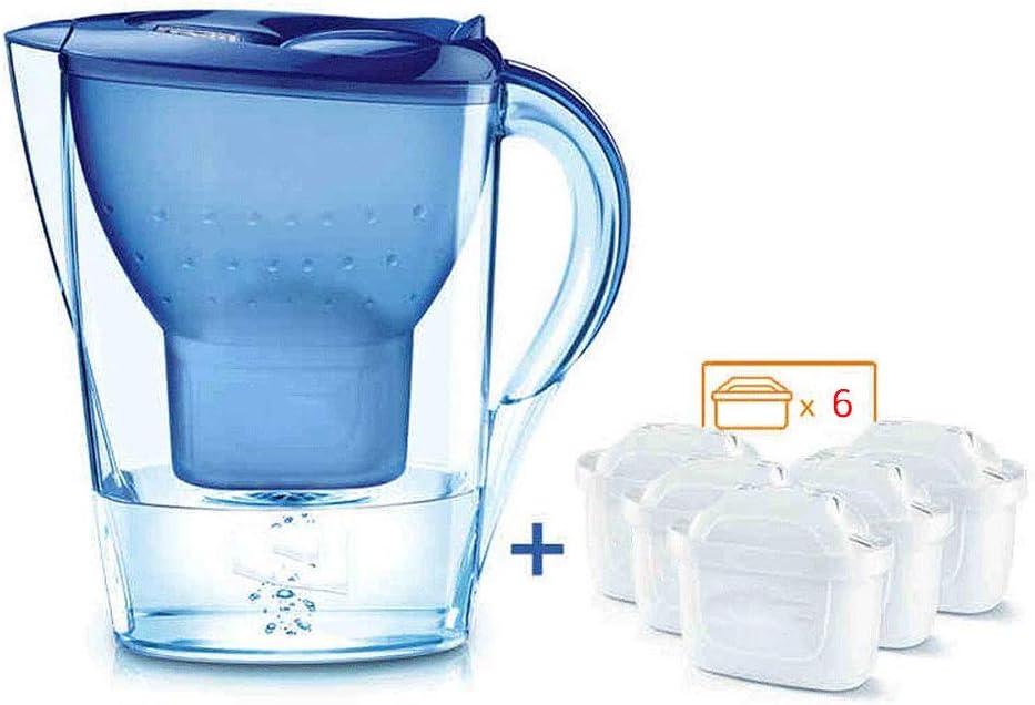 WHZWH Purificador de Agua Grande de 3.5L, Jarra con Filtro de Agua ...