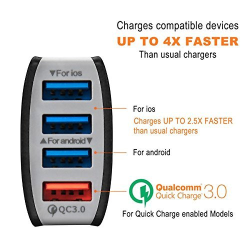 Monokiller Car Phone Charger, Quick Charge 3.0 + 4A Smart IC 3 USB Car Charger Adapter for any iOS or Android Devices: Samsung and More. Car Adapter, Car Charger Adapter, Car Charger USB
