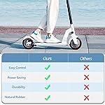 Hito-Goods-Pneumatico-Elettrico-del-Motorino-Pneumatico-di-Ricambio-Solido-8-12-per-Xiaomi-Mijia-M365M365-PRO-Solido-Pneumatico-dello-Scooter-Elettrico-Skateboard-2pcs