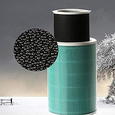 XuBa Filtro purificador de Aire Partes Formaldehído Eliminado Versión Hepa para Xiaomi Mi purificador de Aire Filtro de Limpieza de Aire: Amazon.es: Hogar