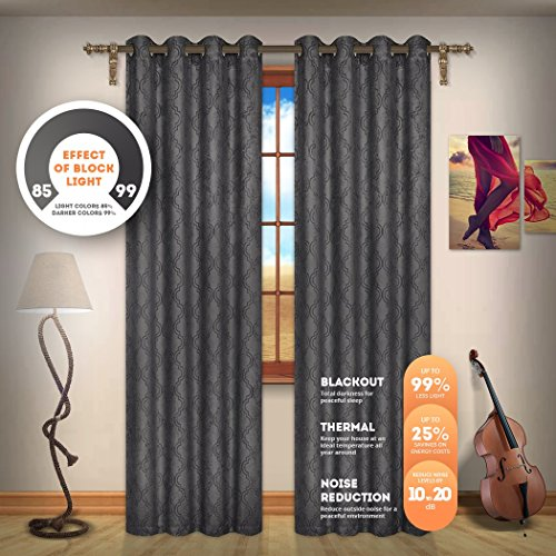 Blackout Weave Embossed Curtain Panels | Block Light And Noise | Best Sleep Of Your Life| Thermal Weaved Room Darkening Fabric Durable Grommets Premium Curtains And Draperies(1 panel 54×84, Charcoal)