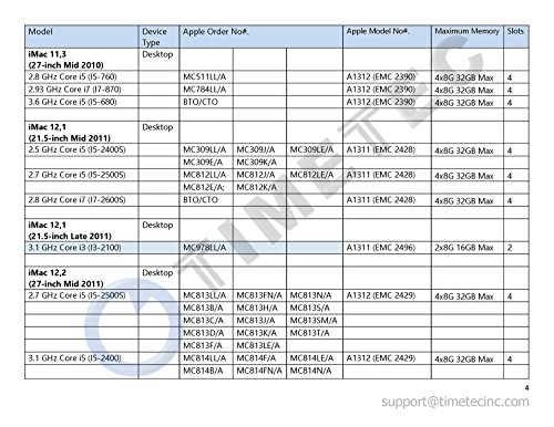 Timetec Hynix IC Apple 16GB Kit (2x8GB) DDR3 1333MHz PC3-10600 SODIMM Memory Upgrade For MacBook Pro 13-inch/15-inch/17-inch Early/Late 2011, iMac 21.5-inch Mid/Late 2011(16GB Kit (2x8GB)) by Timetec (Image #4)