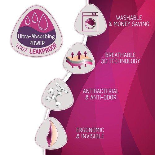 Cache Coeur Curve Reusable Nursing Pads- Day by Cache Coeur (Image #4)