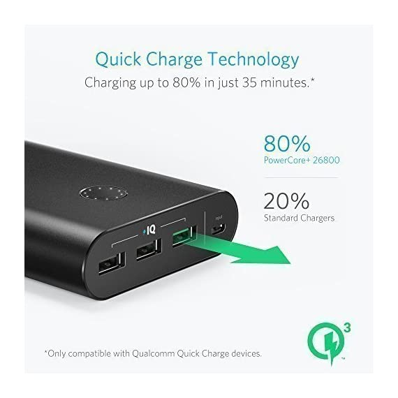 Anker PowerCore+ 26800, Premium Portable Charger, High Capacity 26800mAh External Battery with Qualcomm Quick Charge 3.0… 3 The Anker Advantage: Join the 50 million+ powered by America's leading USB charging brand. Qualcomm Quick Charge 3.0: Using Qualcomm's advanced Quick Charge 3.0 technology, PowerCore+ allows compatible devices to charge 85% faster. Recharges itself 2X as fast with the included wall charger. Fast-Charging Technology: Exclusive to Anker, PowerIQ and VoltageBoost technologies combine to provide universal full speed charging for non-Quick Charge devices, up to 3 amps per port.