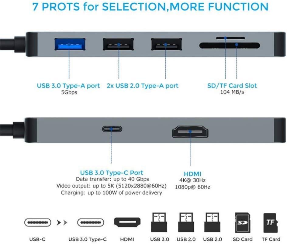 7 in 1 Type-C PD to 4K HD HDMI USB3.0 2.0 Micro-SD TF Reader Hub Dock Adapter LAPUTA Type-C Hub