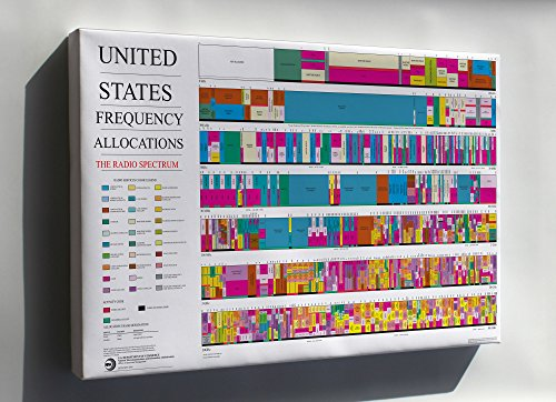 Canvas 16x24; United States Radio Spectrum Frequency Allocations Chart Ham Radio - Radio Spectrum Chart