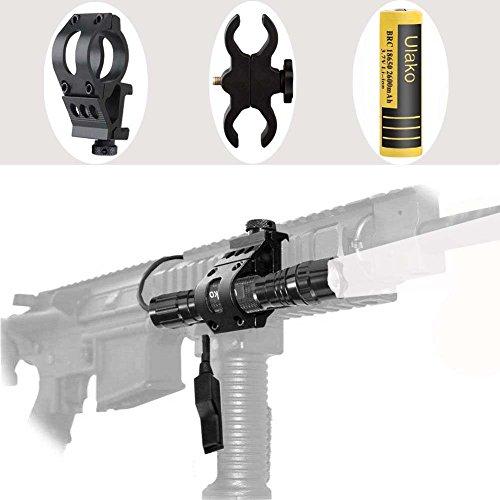 Led Shotgun Light in US - 8