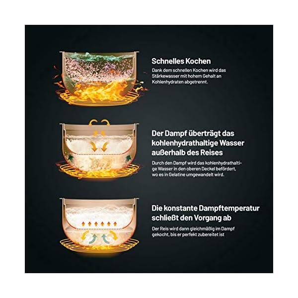 Lauben Low Sugar Rice Cooker 1500AT - Cuociriso con funzione bassa, capacità 1,5 l, avvio ritardato, mantenimento del… 4