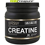 California Gold Nutrition, Creatine Powder, Micronized Creatine Monohydrate, Creapure, Unflavored 16 oz (454g), Milk-Free, Fish Free, Gluten-Free, Shellfish Free, Soy-Free, Sugar-Free, Wheat-Free, CGN For Sale