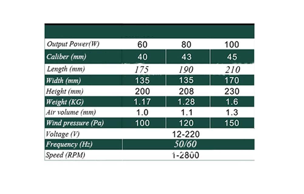 Velocidad Variable del Ventilador el/éctrico Chimenea Ventilador,60W Carb/ón Forge Blower JXS 220V soplador Barbacoas para Barbacoa