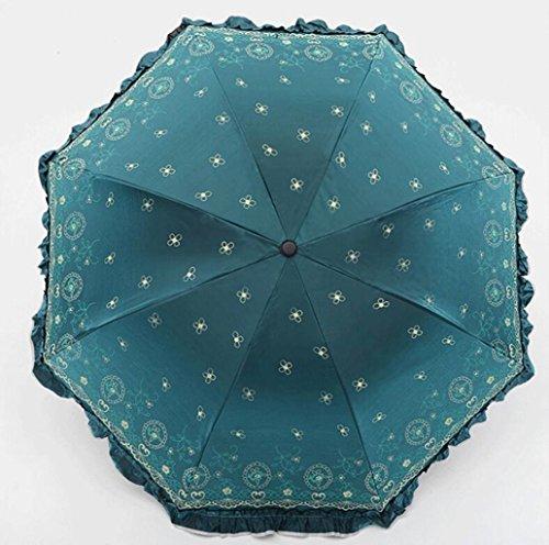 (Sucastle Chameleon, Vinyl, Folding, Umbrella, Creative, Rose, Love, Skirt, Princess, Sun umbrella, UV, Rain, Umbrella Sucastle:Colour:green:size:Curvature; 110cm :; handle length 65cm)