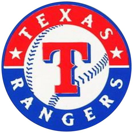 Mlb Texas Rangers Table (MLB Texas Rangers Coasters (4 Pack))