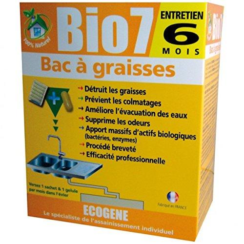 Ab Industrie Bio  Graisses  G AmazonFr Hygine Et Soins Du Corps