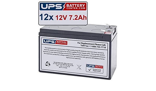 Eaton-MGE Pulsar Evolution 2200 Rack Compatible Replacement Battery Kit