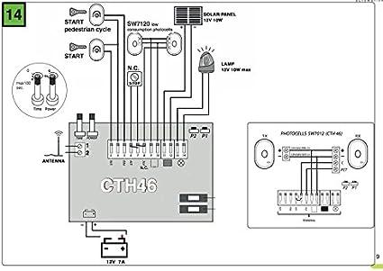 Ducati SLIDE446 - Abrepuertas correderas solar (hasta 400 kg): Amazon.es: Bricolaje y herramientas