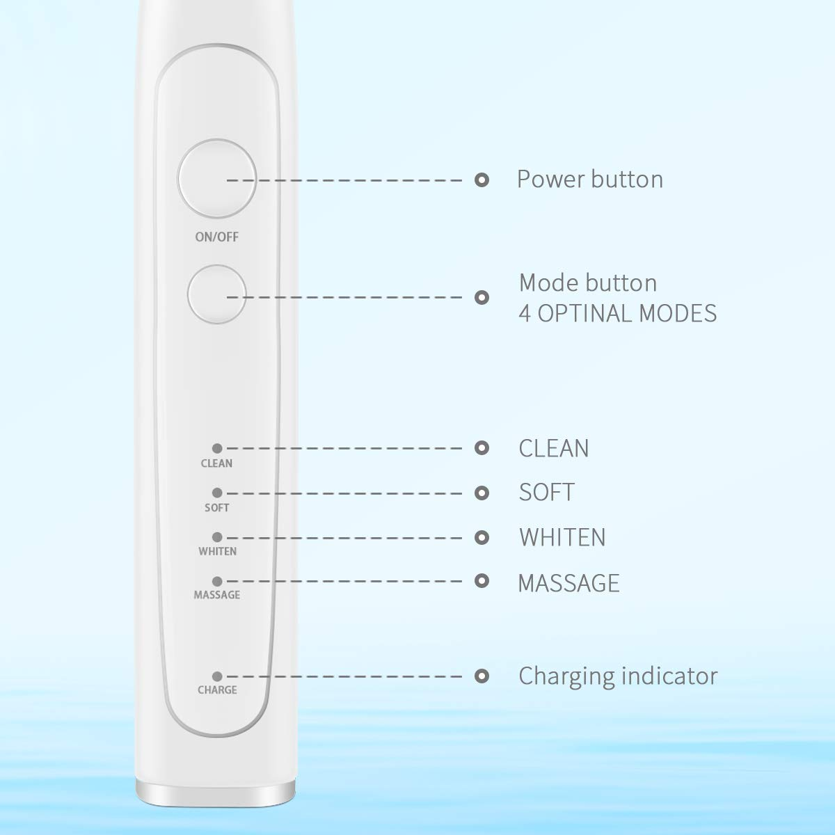 Electric Toothbrush, Morpilot Rechargeable Toothbrush,Fully Washable IPX7 Waterproof, 4 Modes,Inductive Charging Dock