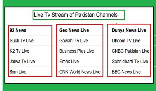 Amazon com: Live TV Pakistan: Appstore for Android