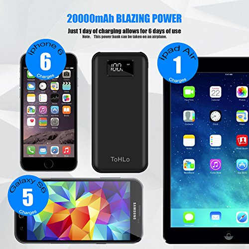 ToHLo electricity Bank 20000mAh mega slender dual USB LED Digital monitor Lightning and Micro feedback External Battery Packs