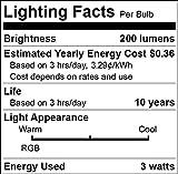 YouOKLight 3-Pack E26 Full Color Rotating Lamp LED