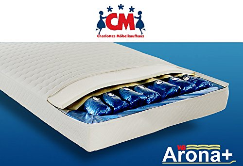 Wasserbett 140x200 cm Wasserbettmatratze Arona+ Komplett-Set Wassermatratze für alle gängigen Bettgestelle. Deutscher Markenhersteller.