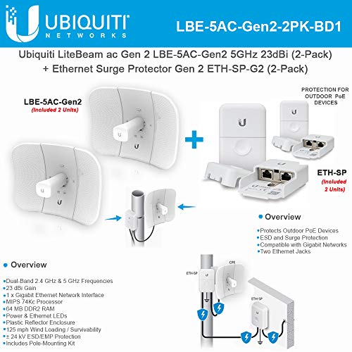 LiteBeam ac Gen 2 LBE-5AC-Gen2 5GHz Airmax 2X2 MIMO 23dBi 450+ Mbps CPE (2-Pack) with Ethernet Surge Protector ETH-SP for Outdoor High-Speed (2-Pack)