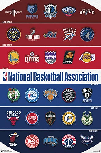 Trends International NBA - Logos 18 Wall Poster, 22.375