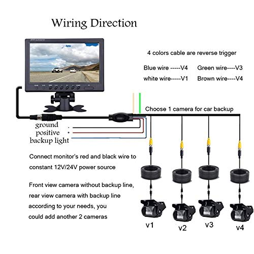 Podofo Vehicle Backup Camera Kit 9 Inches 4 Split Monitor Reversing Camera Waterproof IR Night Vision Front Rear View Camera with 4 Pin Aviation Cable 32ft // 65ft