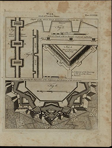 Fortress Floor Plan Trench Profile Batteries 1798 antique American print