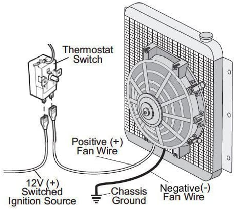 American Volt 2 Pack 180f Electric Fan Power Thermostat 1//2 Temp Switch Ford Big Small Block