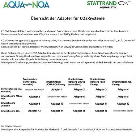 CO2de conservation Bouteille jetable 850g Aqua-Noa