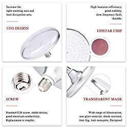 Red Light Therapy, Serfory LED Light Therapy Bulb 660nm for Skin Care Pain Relief with Improve Sleep Blood Circulation 7.5 Inch