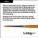 KingArt PREMIUM Radiant Taklon Paint Brush, 18/0