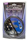 Monster Fiber Optic 450dfo Advanced Performance Audio Cable - English/French/Spanish (6.56 feet / 2 meters)