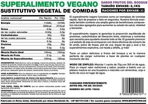Proteína Vegetal En Polvo Para Ganar Masa Muscular. Suplemento ...