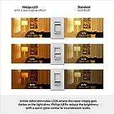 Philips LED Philips 458687 LED Light
