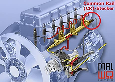 250 NM 110 PS CR PowerBox Diesel Chiptuning Modul passend f/ür Citroen Jumper 2.2 Hdi 110 81 KW