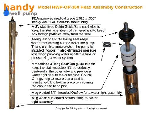 Handy Well Pump Model HWP-(2017) Stainless Steel Hand Well Pump Kit